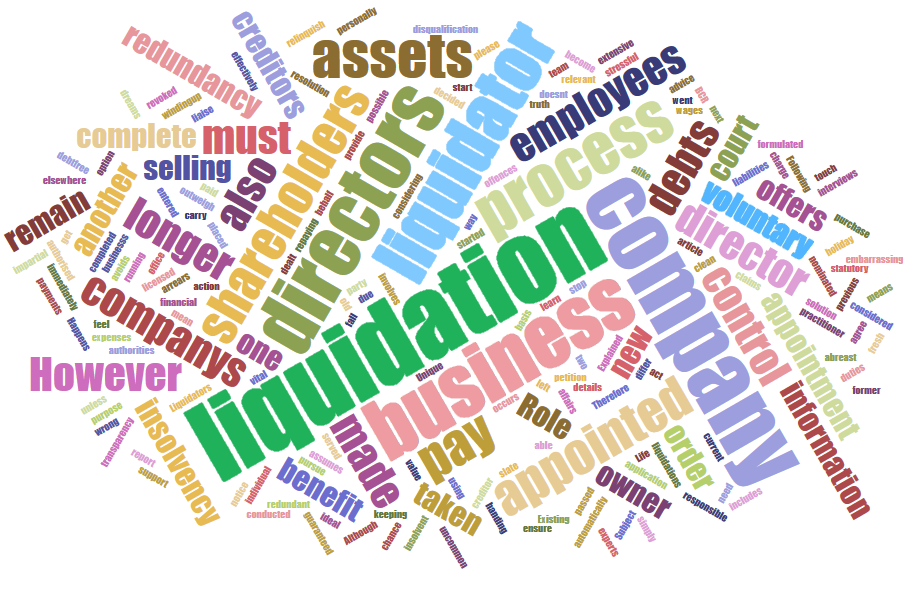 What Is Business Liquidation - The Liquidation Of A Company Explained.png